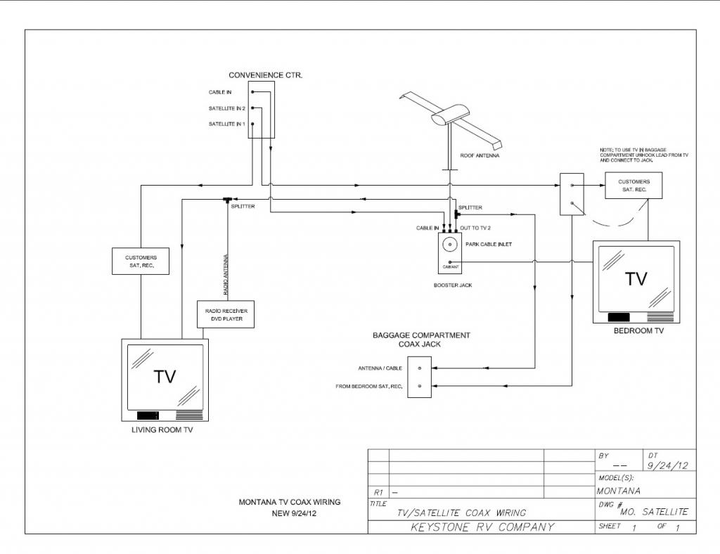 Tv And Cable Tv Wiring Diagram