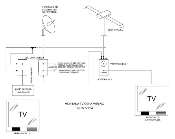 keystone wiring diagram 2007 montana 3400rl house wiring diagram rh maxturner co cat5e keystone wiring diagram keystone jack wiring diagram