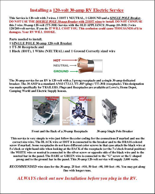 Rv 30 amp wire size dolgular rv 30 amp wire size dolgular greentooth Gallery